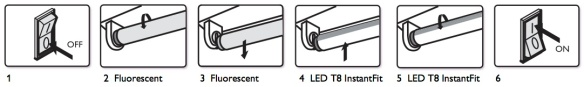Fluorescent LED Tube Replacement